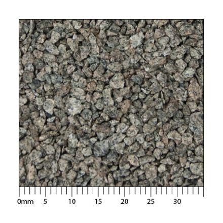 Minitec Ballast - Phonolith 1 (1:32) - Korrelgrootte op schaal conform klasse I - 2.000 ml - I (1:32) - (51-0051-06)